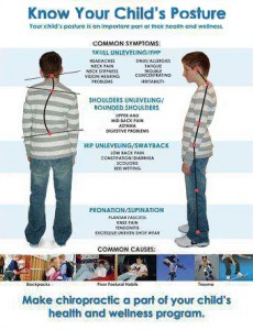 Importance of good posture for kids